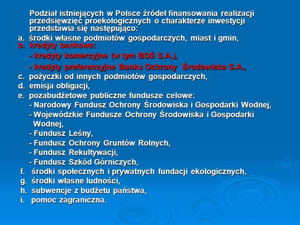 Podział istniejących w Polsce źródeł finansowania realizacji przedsięwzięć proekologicznych o charakterze inwestycji przedstawia się następująco: Podz