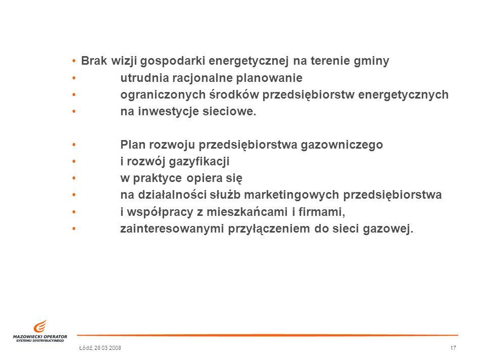 Łódź, 28 03 200817 Brak wizji gospodarki energetycznej na terenie gminy utrudnia racjonalne planowanie ograniczonych środków przedsiębiorstw energetyc