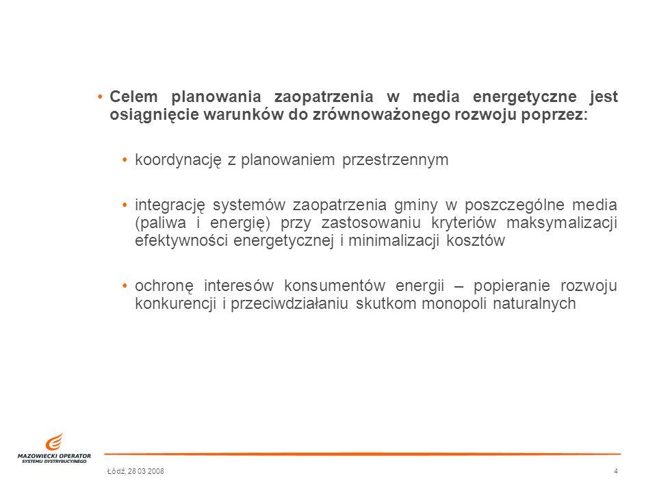 Łódź, 28 03 20084 Celem planowania zaopatrzenia w media energetyczne jest osiągnięcie warunków do zrównoważonego rozwoju poprzez: koordynację z planow