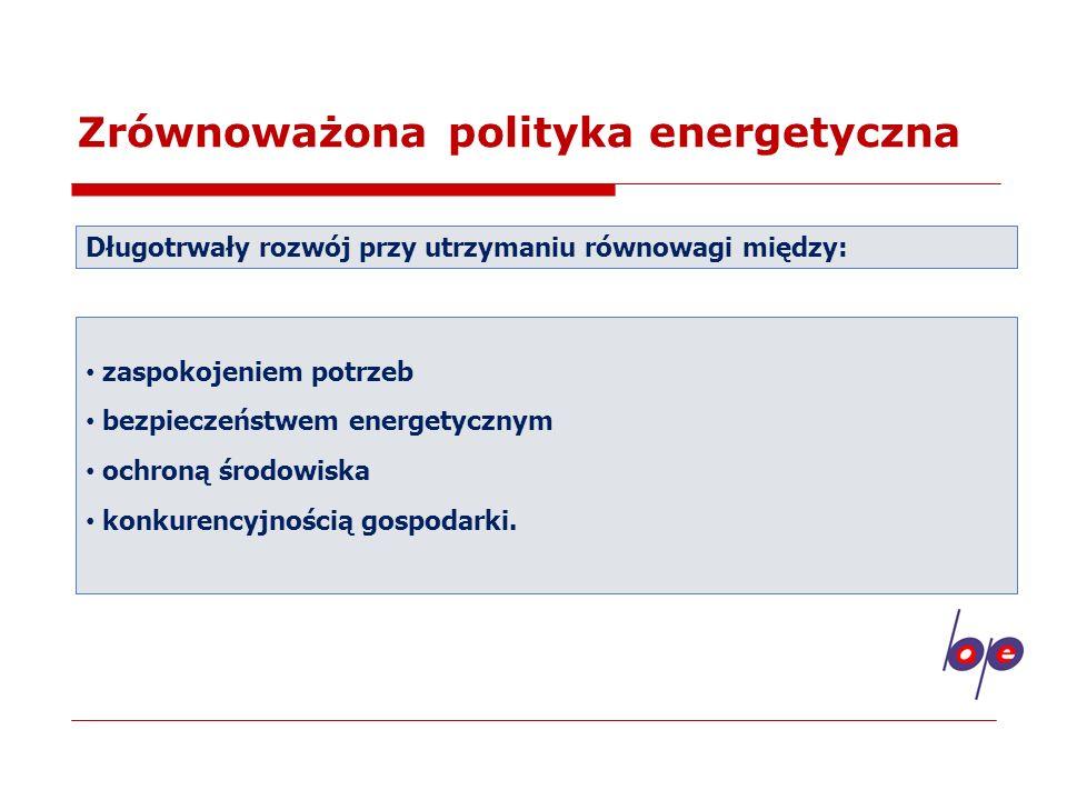 Elementy lokalnej polityki energetycznej KTO .samorządy, podmioty gospodarcze, mieszkańcy JAK .