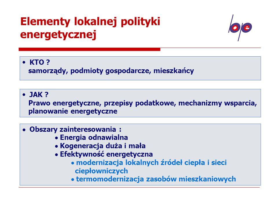 OŹE w Polsce