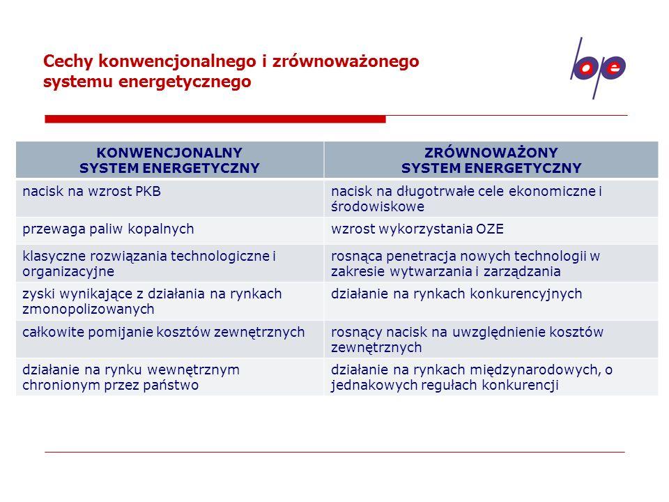 Ramy prawne Prawo Energetyczne 1997 r.