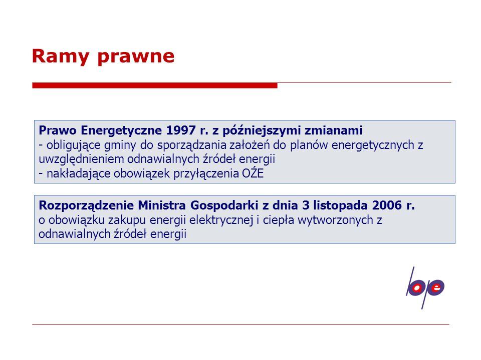 Produkcja energii elektrycznej z wiatru i biomasy w Polsce w 2010r.