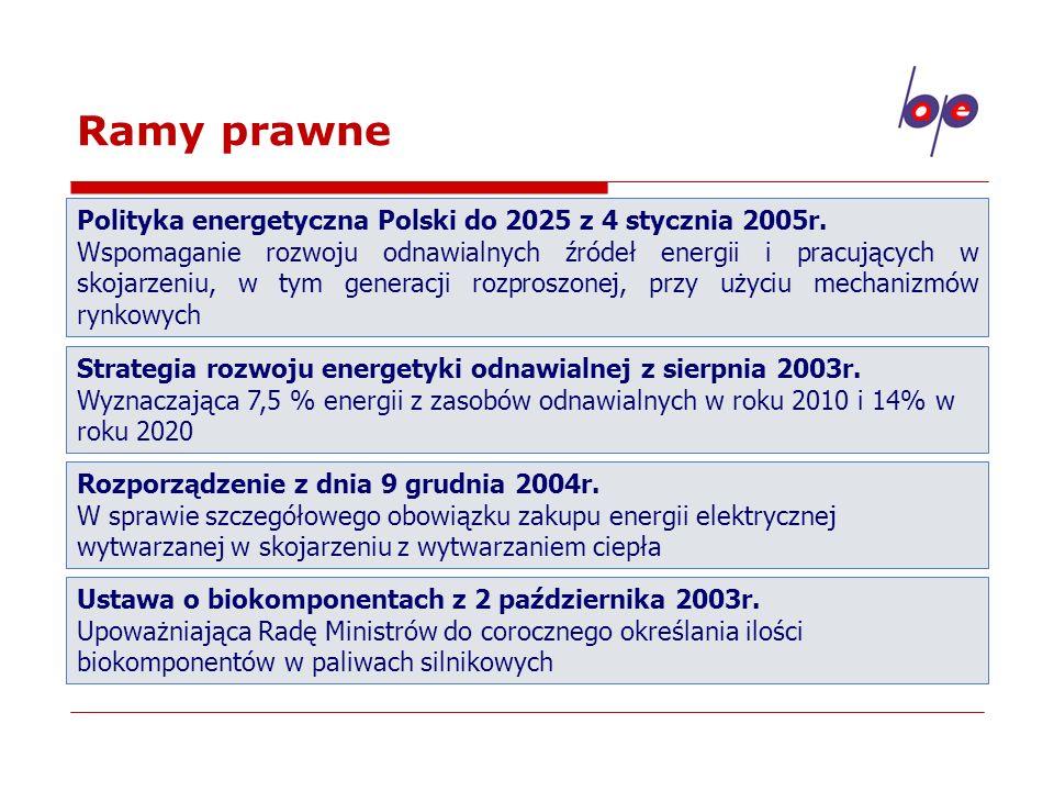 Ustawa o efektywności energetycznej Mechanizmy wsparcia Białe certyfikaty Pozostałe Cele w zakresie efektywności energetycznej Zapisy Dyrektywy 2006/32/WE o efektywności końcowego zużycia energii i usługach energetycznych - cel indykatywny 9% w 2016 roku Rada Europy 8-9 marca 2007 r.