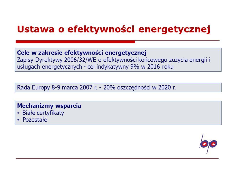 Nowe cele UE (3 x 20) Na szczycie rady Europejskiej 8-9 marca 2008 przyjęto Plan Działań integrujący politykę klimatyczną i energetyczną Wspólnoty, aby ograniczyć wzrost średniej globalnej temperatury o więcej niż 2 ˚C powyżej poziomu sprzed okresu uprzemysłowienia oraz zmniejszyć zagrożenie wzrostem cen i ograniczoną dostępnością ropy i gazu.