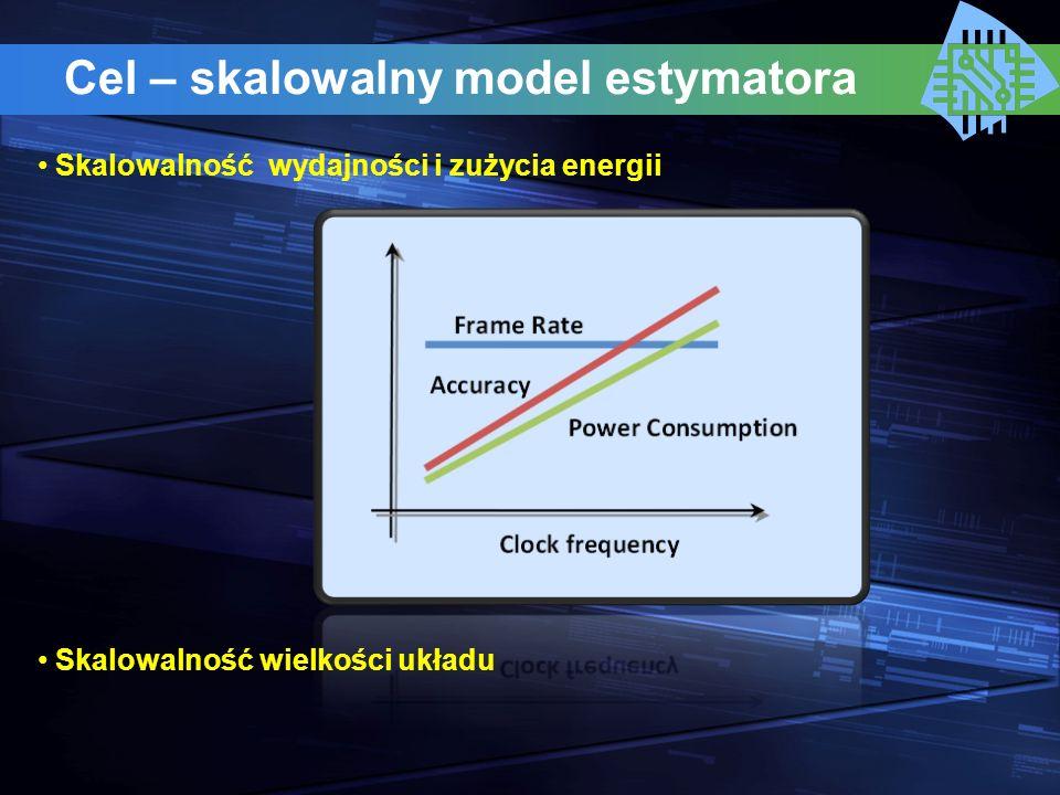 Architektura estymatora ruchu Trzy główne moduły sprzętowe: blok filtracji wstępnej, blok estymacji ruchu z dokładnością do 1 punktu obrazu, blok estymacji ruchu z dokładnością podpunktową.