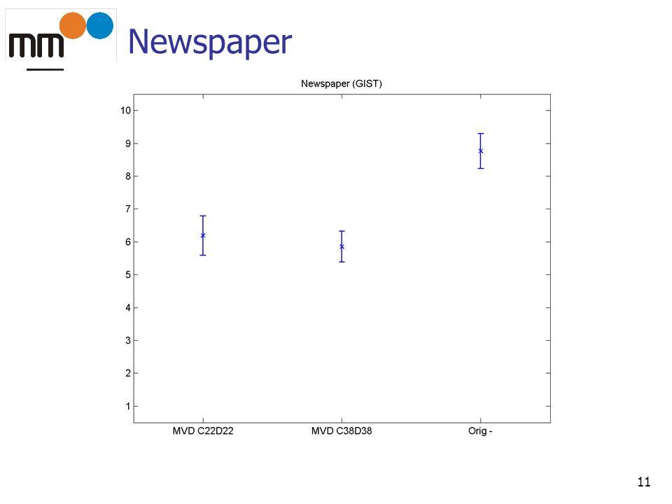 11 Newspaper