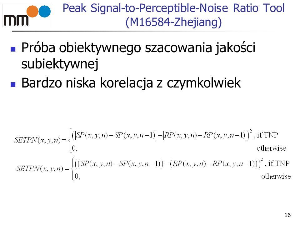 16 Peak Signal-to-Perceptible-Noise Ratio Tool (M16584-Zhejiang) Próba obiektywnego szacowania jakości subiektywnej Bardzo niska korelacja z czymkolwi