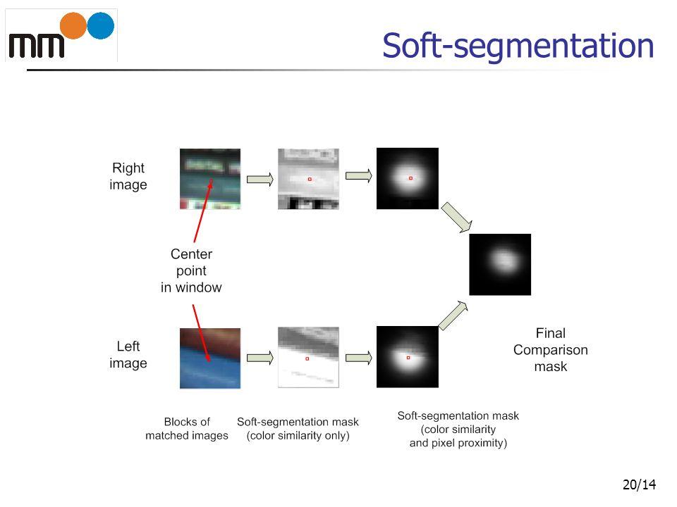 20/14 Soft-segmentation