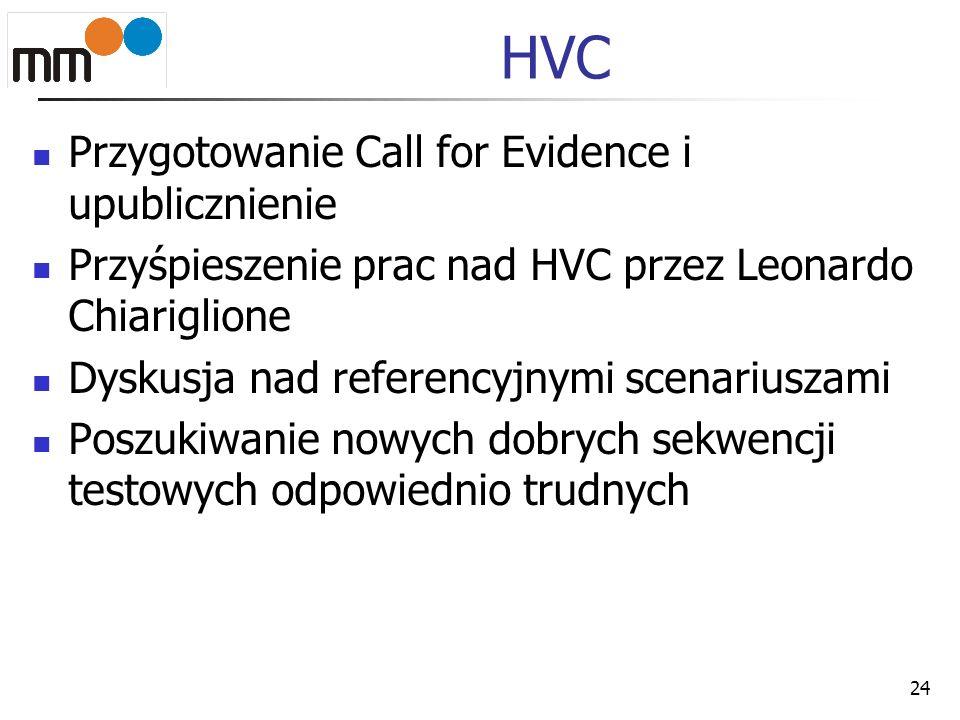 HVC Przygotowanie Call for Evidence i upublicznienie Przyśpieszenie prac nad HVC przez Leonardo Chiariglione Dyskusja nad referencyjnymi scenariuszami