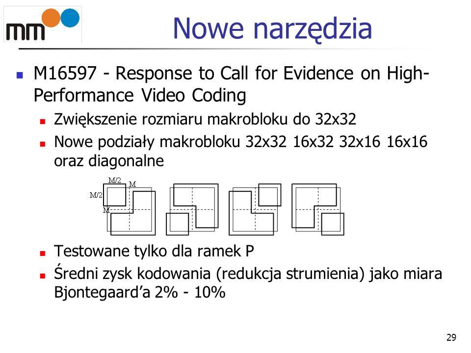 Nowe narzędzia M16597 - Response to Call for Evidence on High- Performance Video Coding Zwiększenie rozmiaru makrobloku do 32x32 Nowe podziały makrobl