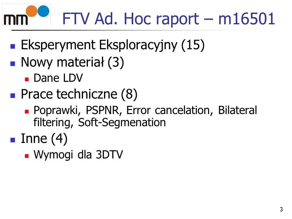 3 FTV Ad. Hoc raport – m16501 Eksperyment Eksploracyjny (15) Nowy materiał (3) Dane LDV Prace techniczne (8) Poprawki, PSPNR, Error cancelation, Bilat