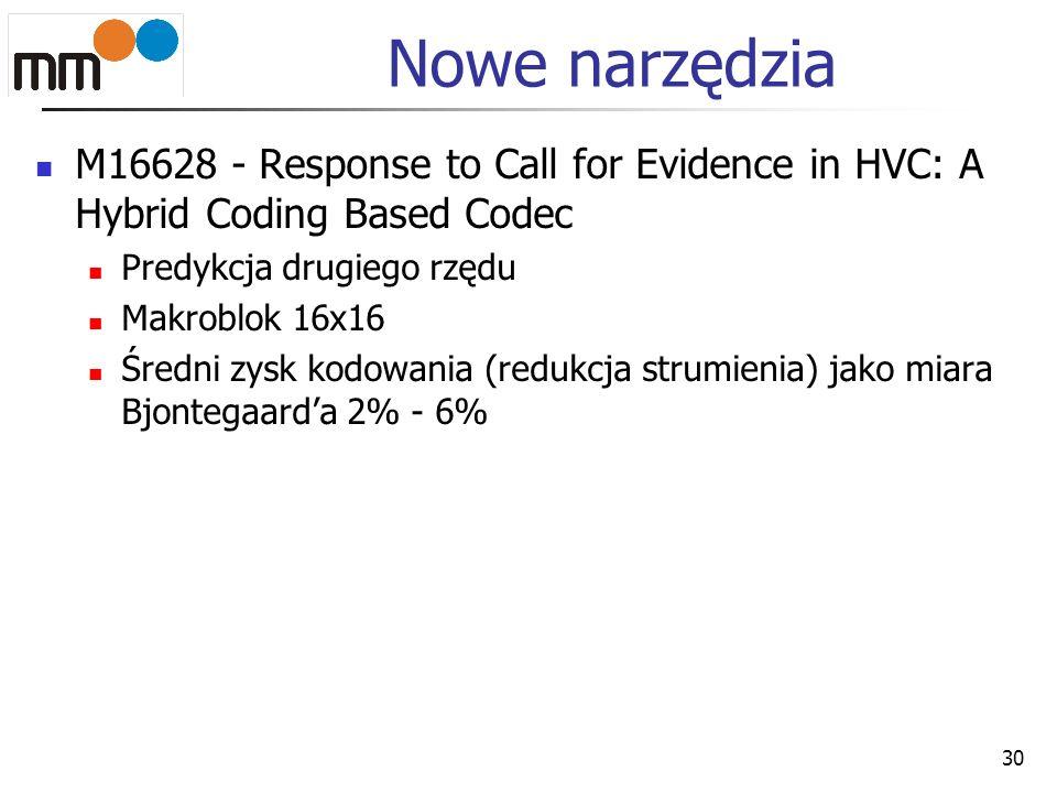 Nowe narzędzia M16628 - Response to Call for Evidence in HVC: A Hybrid Coding Based Codec Predykcja drugiego rzędu Makroblok 16x16 Średni zysk kodowan