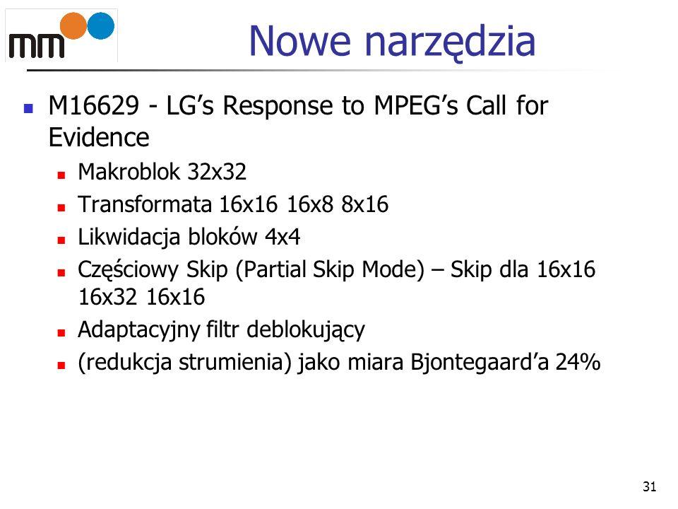 Nowe narzędzia M16629 - LGs Response to MPEGs Call for Evidence Makroblok 32x32 Transformata 16x16 16x8 8x16 Likwidacja bloków 4x4 Częściowy Skip (Par
