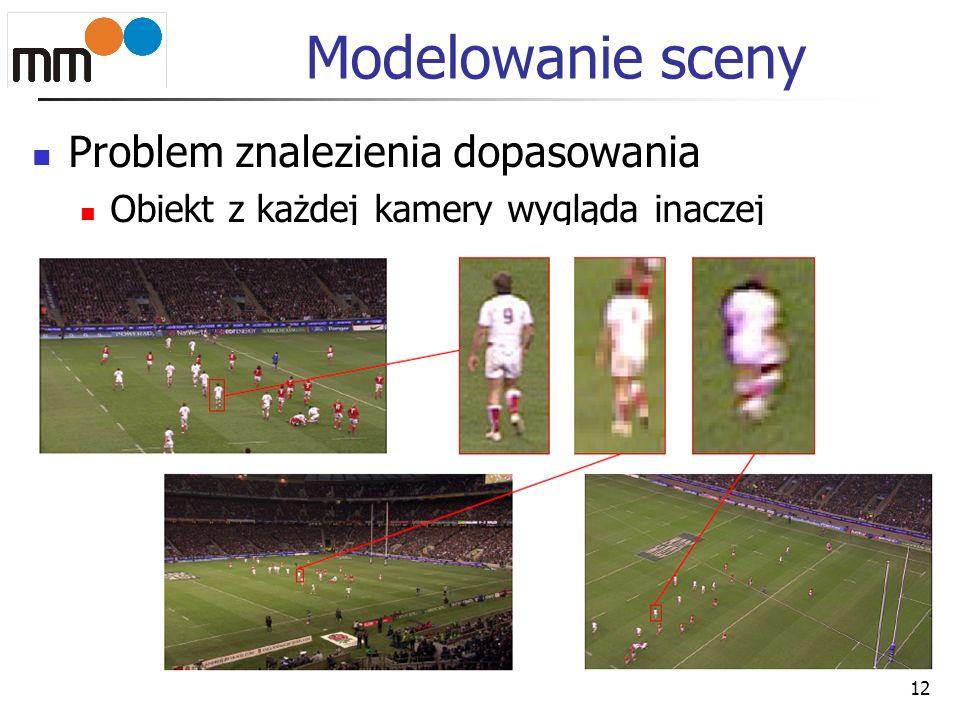 Modelowanie sceny Problem znalezienia dopasowania Obiekt z każdej kamery wygląda inaczej 12