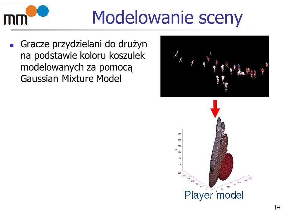 Modelowanie sceny Gracze przydzielani do drużyn na podstawie koloru koszulek modelowanych za pomocą Gaussian Mixture Model 14