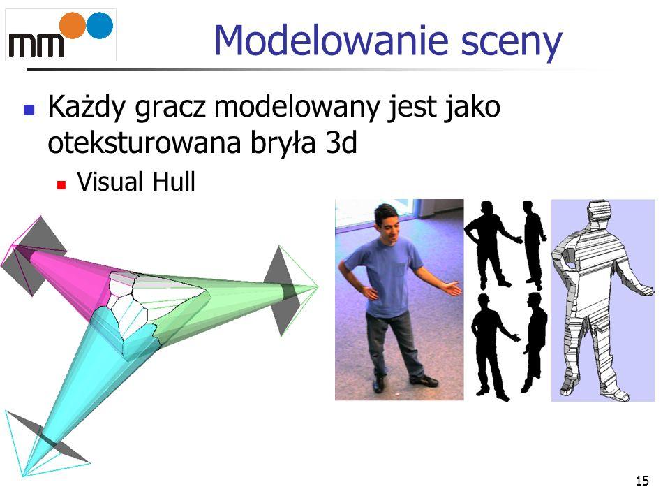 Modelowanie sceny Każdy gracz modelowany jest jako oteksturowana bryła 3d Visual Hull 15