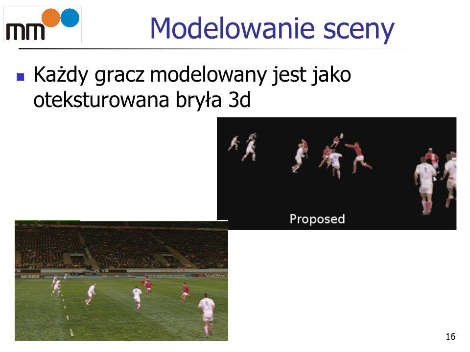 Modelowanie sceny Każdy gracz modelowany jest jako oteksturowana bryła 3d 16