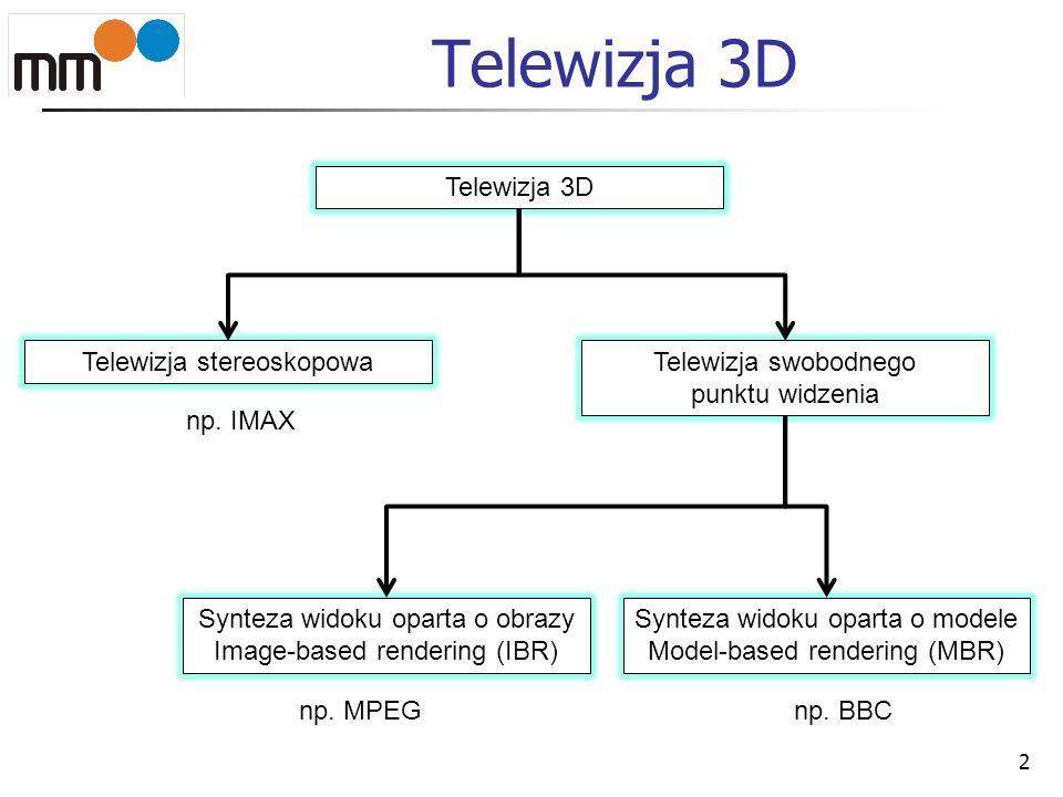 Telewizja 3D 2 Telewizja stereoskopowaTelewizja swobodnego punktu widzenia Synteza widoku oparta o obrazy Image-based rendering (IBR) Synteza widoku oparta o modele Model-based rendering (MBR) np.
