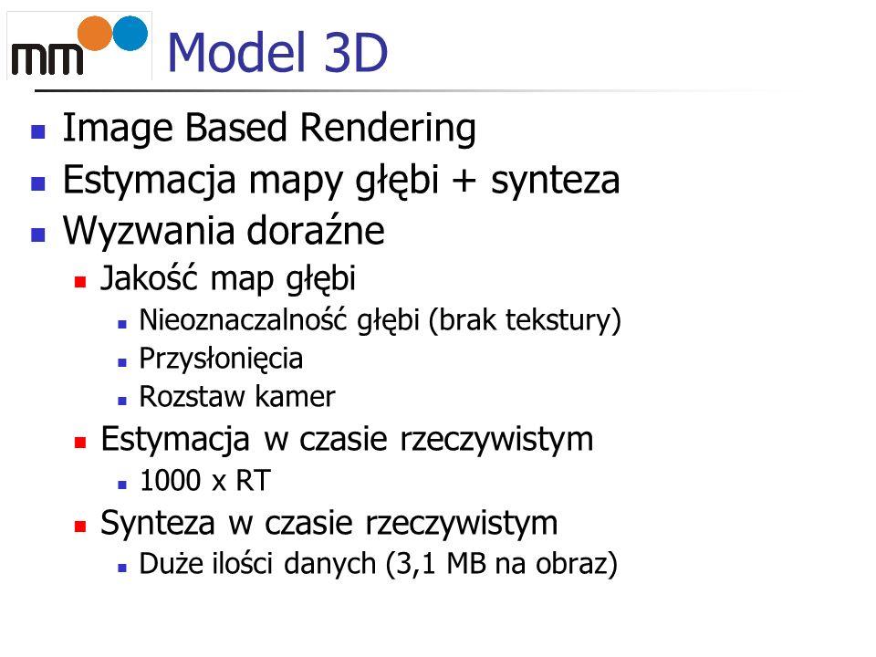Model 3D Image Based Rendering Estymacja mapy głębi + synteza Wyzwania doraźne Jakość map głębi Nieoznaczalność głębi (brak tekstury) Przysłonięcia Rozstaw kamer Estymacja w czasie rzeczywistym 1000 x RT Synteza w czasie rzeczywistym Duże ilości danych (3,1 MB na obraz)