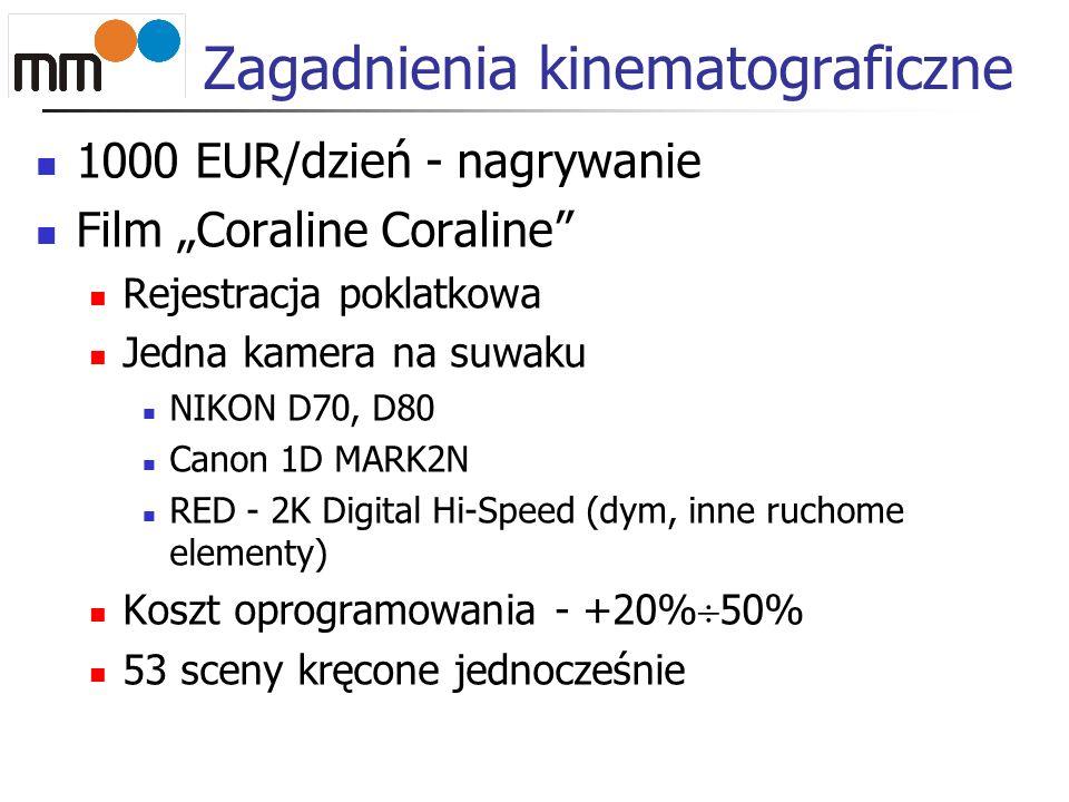 Zagadnienia kinematograficzne 1000 EUR/dzień - nagrywanie Film Coraline Coraline Rejestracja poklatkowa Jedna kamera na suwaku NIKON D70, D80 Canon 1D MARK2N RED - 2K Digital Hi-Speed (dym, inne ruchome elementy) Koszt oprogramowania - +20% 50% 53 sceny kręcone jednocześnie
