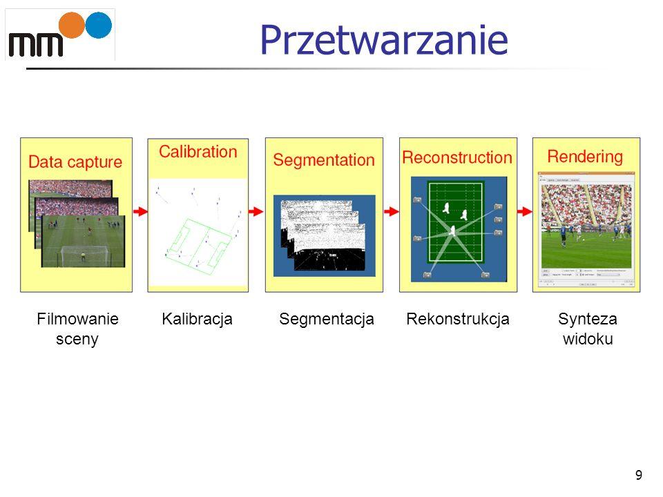 Przetwarzanie 9 Filmowanie sceny KalibracjaSegmentacjaRekonstrukcjaSynteza widoku