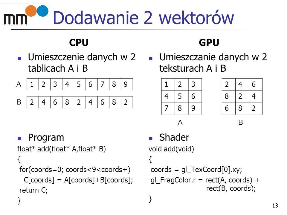 Dodawanie 2 wektorów CPU Umieszczenie danych w 2 tablicach A i B Program float* add(float* A,float* B) { for(coords=0; coords<9<coords+) C[coords] = A
