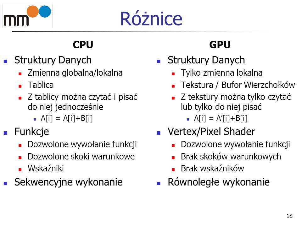 Różnice CPU Struktury Danych Zmienna globalna/lokalna Tablica Z tablicy można czytać i pisać do niej jednocześnie A[i] = A[i]+B[i] Funkcje Dozwolone w