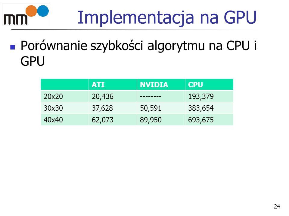 Implementacja na GPU Porównanie szybkości algorytmu na CPU i GPU 24 ATINVIDIACPU 20x2020,436--------193,379 30x3037,62850,591383,654 40x4062,07389,950