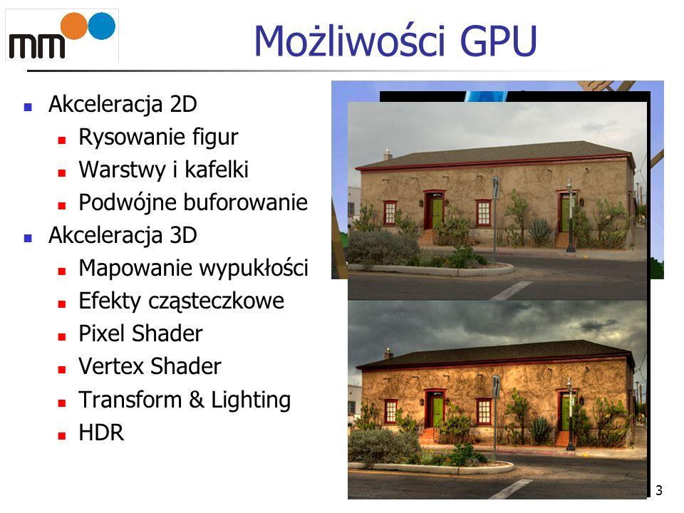 Możliwości GPU Akceleracja 2D Rysowanie figur Warstwy i kafelki Podwójne buforowanie Akceleracja 3D Mapowanie wypukłości Efekty cząsteczkowe Pixel Sha