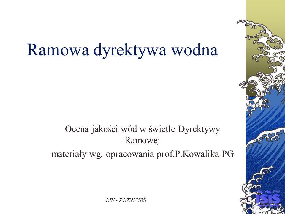 OW - ZOZW ISIŚ Dyrektywa 2000/60/EC Parlamentu Europejskiego i Rady Europy z dnia 23.XI.