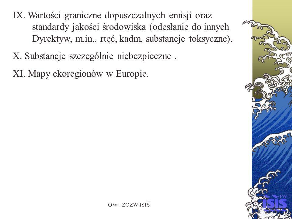 OW - ZOZW ISIŚ 11.Niziny Węgierskie 12. Region Pontyjski 13.