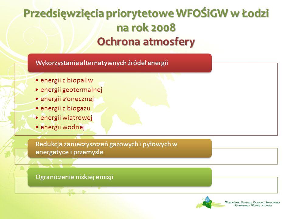 Przedsięwzięcia priorytetowe WFOŚiGW w Łodzi na rok 2008 Ochrona atmosfery energii z biopaliw energii geotermalnej energii słonecznej energii z biogaz