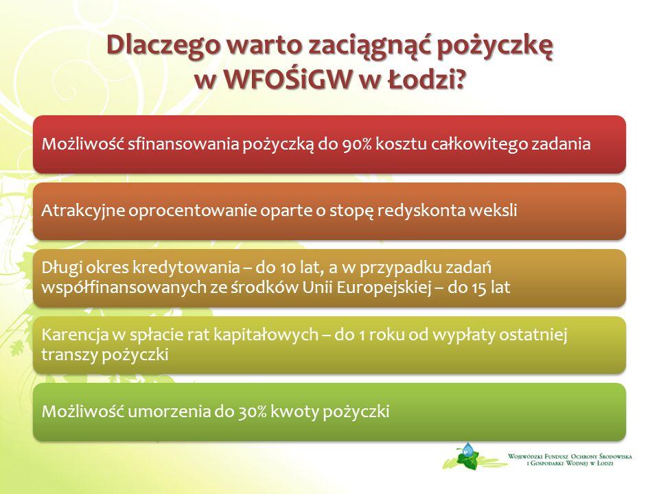 Dlaczego warto zaciągnąć pożyczkę w WFOŚiGW w Łodzi? Możliwość sfinansowania pożyczką do 90% kosztu całkowitego zadaniaAtrakcyjne oprocentowanie opart
