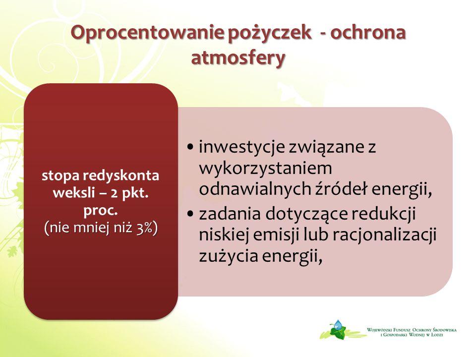 Oprocentowanie pożyczek - ochrona atmosfery inwestycje związane z wykorzystaniem odnawialnych źródeł energii, zadania dotyczące redukcji niskiej emisj