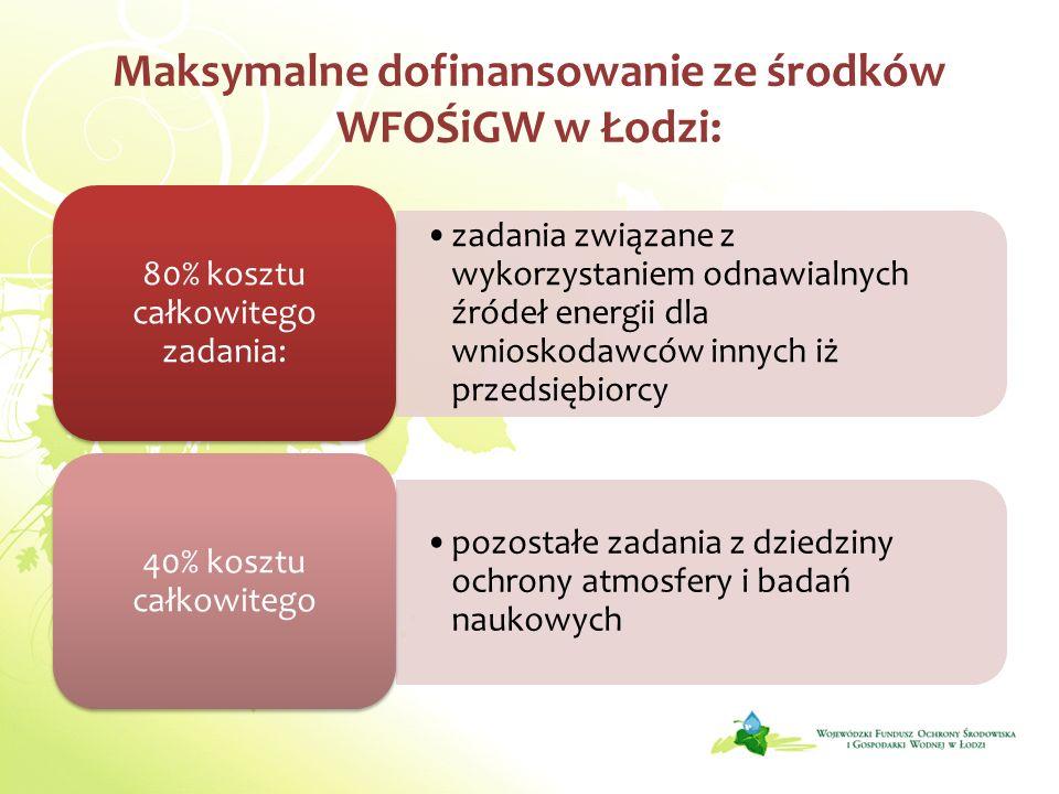 Maksymalne dofinansowanie ze środków WFOŚiGW w Łodzi: zadania związane z wykorzystaniem odnawialnych źródeł energii dla wnioskodawców innych iż przeds