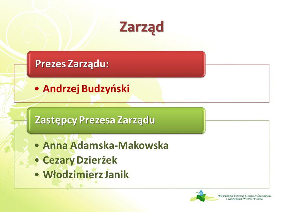 Zarząd Andrzej Budzyński Prezes Zarządu: Anna Adamska-Makowska Cezary Dzierżek Włodzimierz Janik Zastępcy Prezesa Zarządu