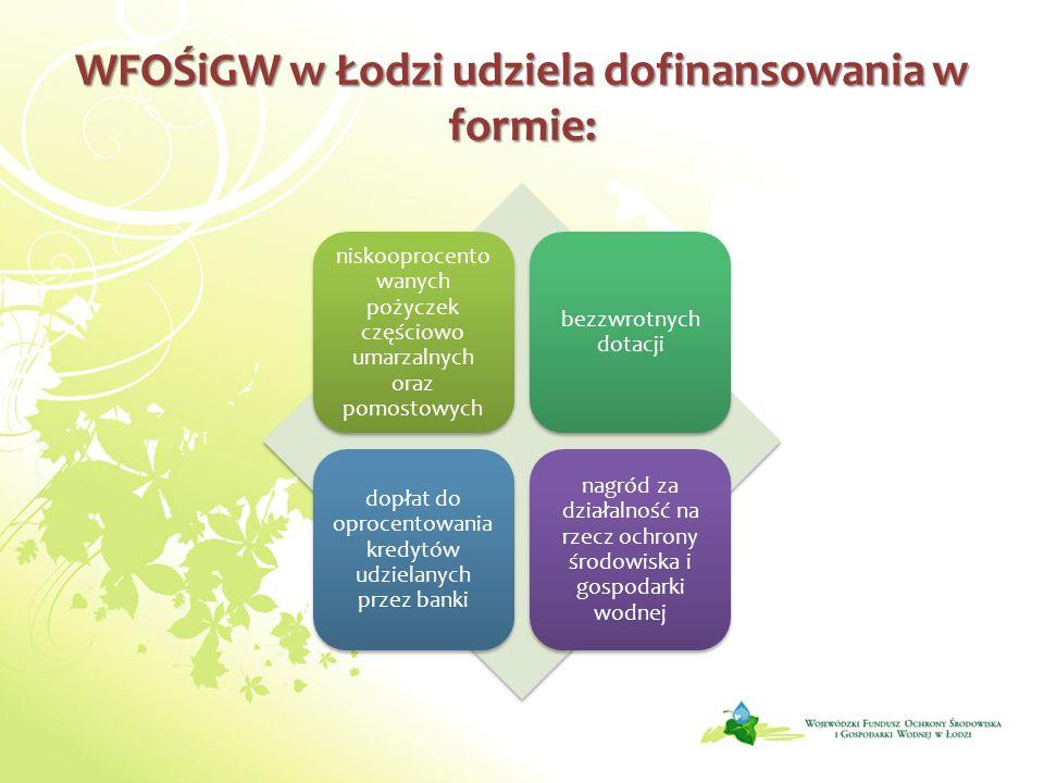 WFOŚiGW w Łodzi udziela dofinansowania w formie: niskooprocento wanych pożyczek częściowo umarzalnych oraz pomostowych bezzwrotnych dotacji dopłat do