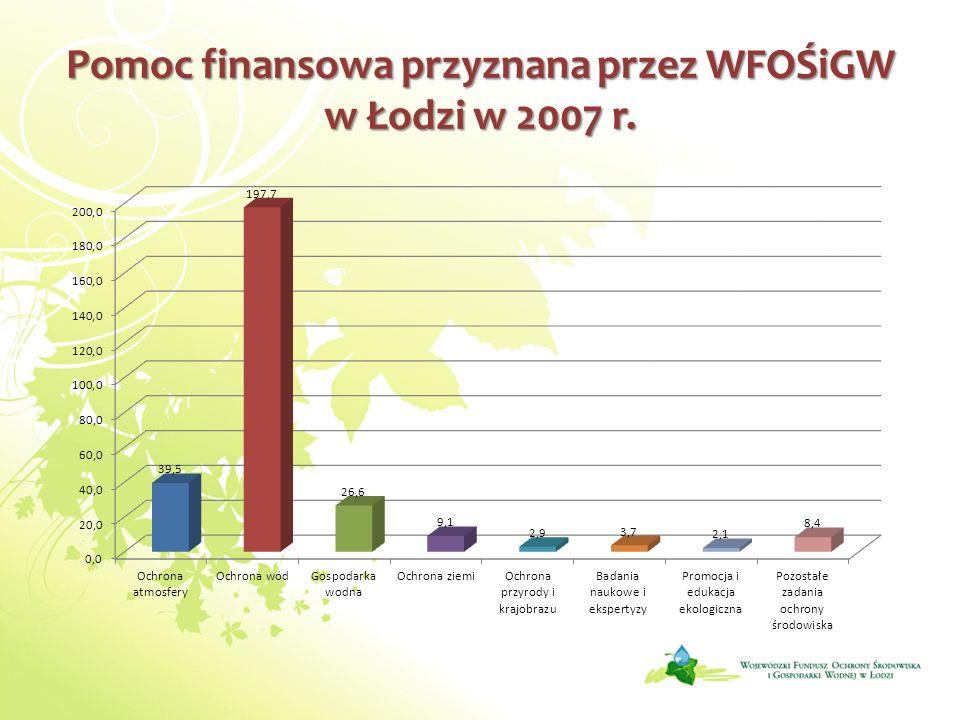 Pomoc finansowa przyznana przez WFOŚiGW w Łodzi w 2007 r.