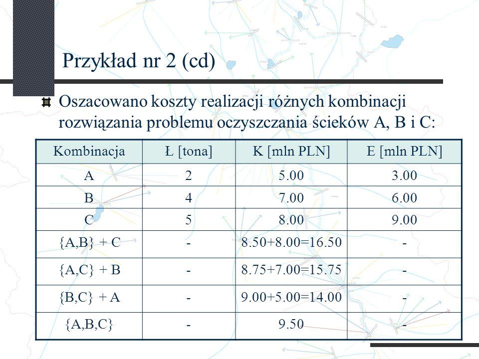 Przykład nr 2 (cd) Oszacowano koszty realizacji różnych kombinacji rozwiązania problemu oczyszczania ścieków A, B i C: KombinacjaŁ [tona]K [mln PLN]E [mln PLN] A25.003.00 B47.006.00 C58.009.00 {A,B} + C-8.50+8.00=16.50- {A,C} + B-8.75+7.00=15.75- {B,C} + A-9.00+5.00=14.00- {A,B,C}-9.50-