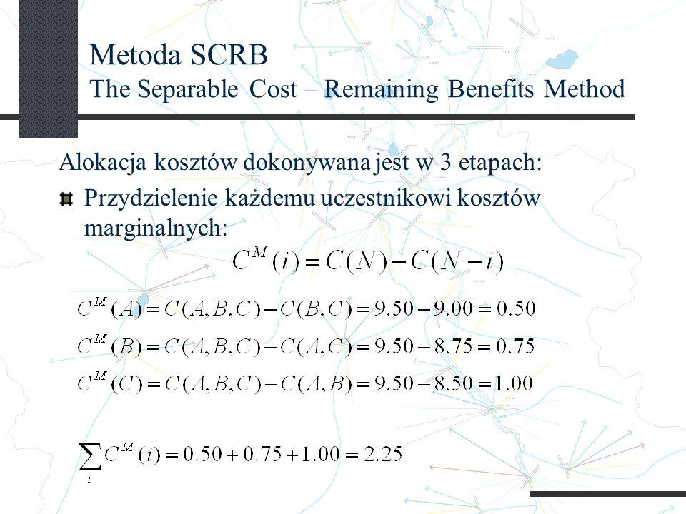 Metoda SCRB The Separable Cost – Remaining Benefits Method Alokacja kosztów dokonywana jest w 3 etapach: Przydzielenie każdemu uczestnikowi kosztów marginalnych: