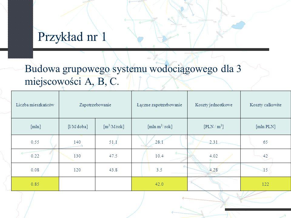 Przykład nr 1 Budowa grupowego systemu wodociągowego dla 3 miejscowości A, B, C.
