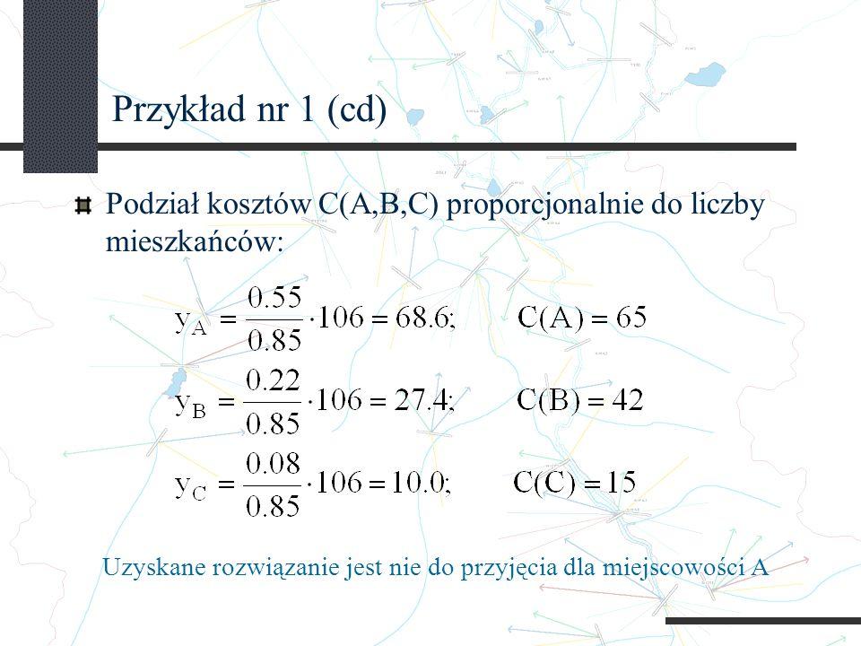 Przykład nr 1 (cd) Podział kosztów C(A,B,C) proporcjonalnie do liczby mieszkańców: Uzyskane rozwiązanie jest nie do przyjęcia dla miejscowości A