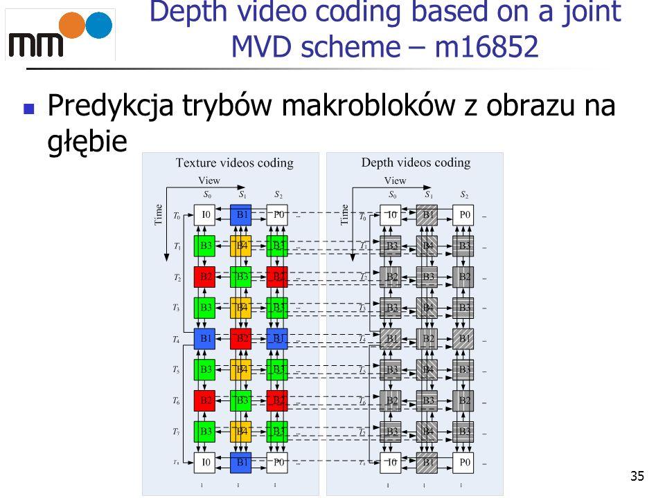 Depth video coding based on a joint MVD scheme – m16852 Predykcja trybów makrobloków – optymalizacja na szybkość 36