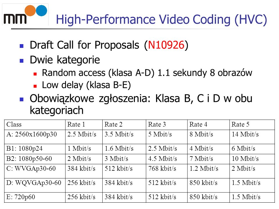 High-Performance Video Coding (HVC) Draft Call for Proposals (N10926) Dwie kategorie Random access (klasa A-D) 1.1 sekundy 8 obrazów Low delay (klasa B-E) Obowiązkowe zgłoszenia: Klasa B, C i D w obu kategoriach ClassRate 1Rate 2Rate 3Rate 4Rate 5 A: 2560x1600p302.5 Mbit/s3.5 Mbit/s5 Mbit/s8 Mbit/s14 Mbit/s B1: 1080p241 Mbit/s1.6 Mbit/s2.5 Mbit/s4 Mbit/s6 Mbit/s B2: 1080p50-602 Mbit/s3 Mbit/s4.5 Mbit/s7 Mbit/s10 Mbit/s C: WVGAp30-60384 kbit/s512 kbit/s768 kbit/s1.2 Mbit/s2 Mbit/s D: WQVGAp30-60256 kbit/s384 kbit/s512 kbit/s850 kbit/s1.5 Mbit/s E: 720p60256 kbit/s384 kbit/s512 kbit/s850 kbit/s1.5 Mbit/s