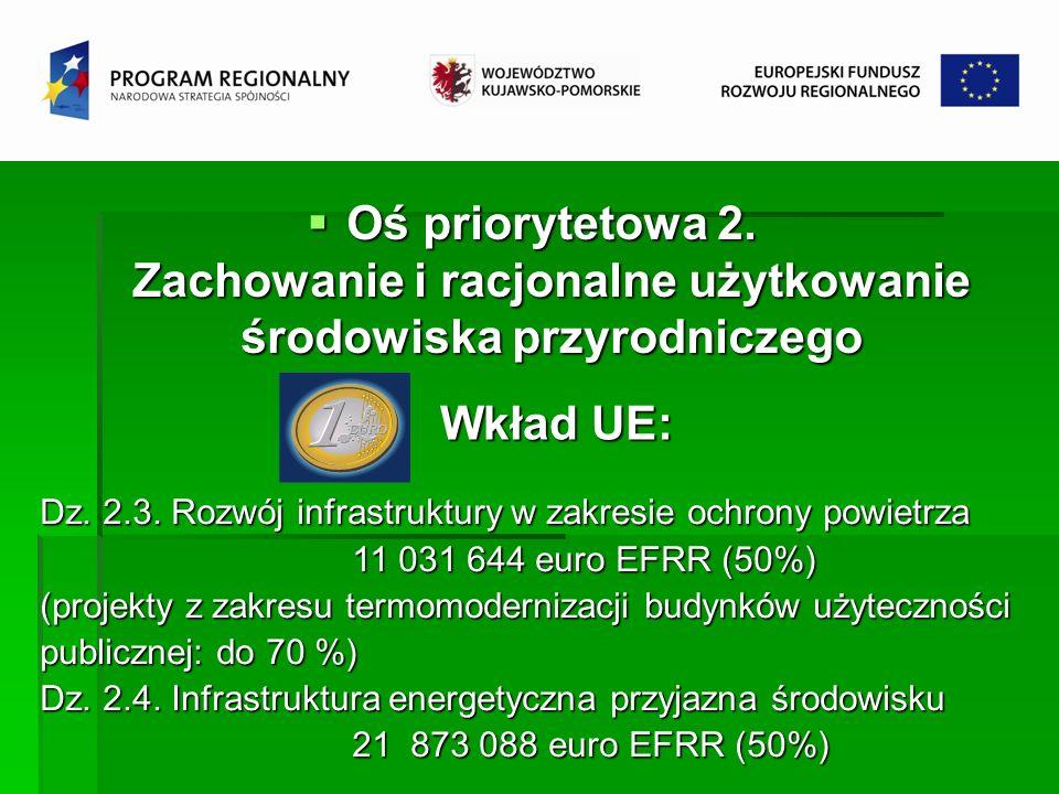 Oś priorytetowa 2. Zachowanie i racjonalne użytkowanie środowiska przyrodniczego Oś priorytetowa 2. Zachowanie i racjonalne użytkowanie środowiska prz