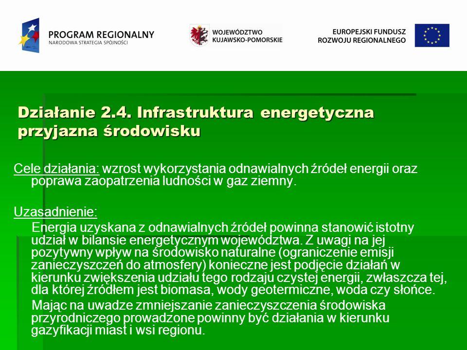 Działanie 2.4. Infrastruktura energetyczna przyjazna środowisku Cele działania: wzrost wykorzystania odnawialnych źródeł energii oraz poprawa zaopatrz