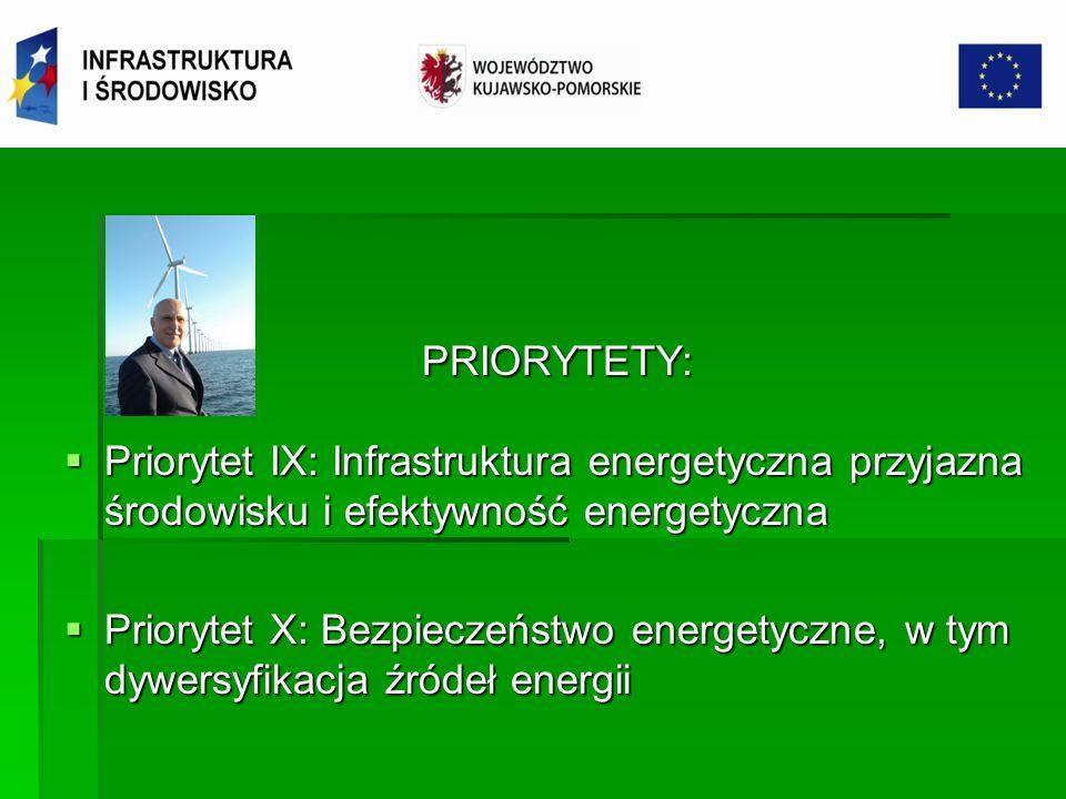 Priorytet IX: Infrastruktura energetyczna przyjazna środowisku i efektywność energetyczna Priorytet IX: Infrastruktura energetyczna przyjazna środowisku i efektywność energetyczna - wsparcie uzyskają działania obejmujące - wsparcie uzyskają działania obejmujące zwiększenie stopnia wykorzystania energii zwiększenie stopnia wykorzystania energii pierwotnej w sektorze energetycznym i obniżenie pierwotnej w sektorze energetycznym i obniżenie energochłonności sektora publicznego oraz energochłonności sektora publicznego oraz zwiększenie wytwarzania energii ze źródeł zwiększenie wytwarzania energii ze źródeł odnawialnych, w tym biopaliw odnawialnych, w tym biopaliw