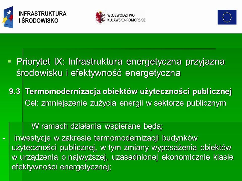 Priorytet IX: Infrastruktura energetyczna przyjazna środowisku i efektywność energetyczna Priorytet IX: Infrastruktura energetyczna przyjazna środowisku i efektywność energetyczna 9.4 Wytwarzanie energii ze źródeł odnawialnych, wspierane będą: 9.4 Wytwarzanie energii ze źródeł odnawialnych, wspierane będą: - inwestycje w zakresie budowy jednostek wytwarzania energii elektrycznej albo ciepła ze źródeł odnawialnych; - inwestycje w zakresie budowy jednostek wytwarzania energii elektrycznej albo ciepła ze źródeł odnawialnych; - projekty dotyczące budowy lub zwiększenia mocy jednostek wytwarzania energii elektrycznej wykorzystujących energię wiatru, wody w małych elektrowniach wodnych do 10 MW, biogazu i biomasy albo projekty dotyczące budowy lub zwiększenia mocy jednostek wytwarzania ciepła przy wykorzystaniu energii geotermalnej lub słonecznej - projekty dotyczące budowy lub zwiększenia mocy jednostek wytwarzania energii elektrycznej wykorzystujących energię wiatru, wody w małych elektrowniach wodnych do 10 MW, biogazu i biomasy albo projekty dotyczące budowy lub zwiększenia mocy jednostek wytwarzania ciepła przy wykorzystaniu energii geotermalnej lub słonecznej