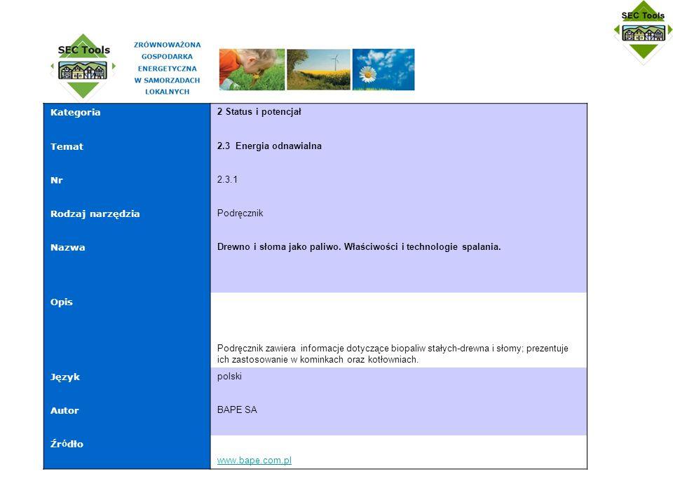 Kategoria 2 Status i potencjał Temat 2.3 Energia odnawialna Nr 2.3.1 Rodzaj narzędzia Podręcznik Nazwa Drewno i słoma jako paliwo.